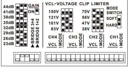 How to set Gain and VCL of Sanway FP10000Q and FP14000 power amplifier